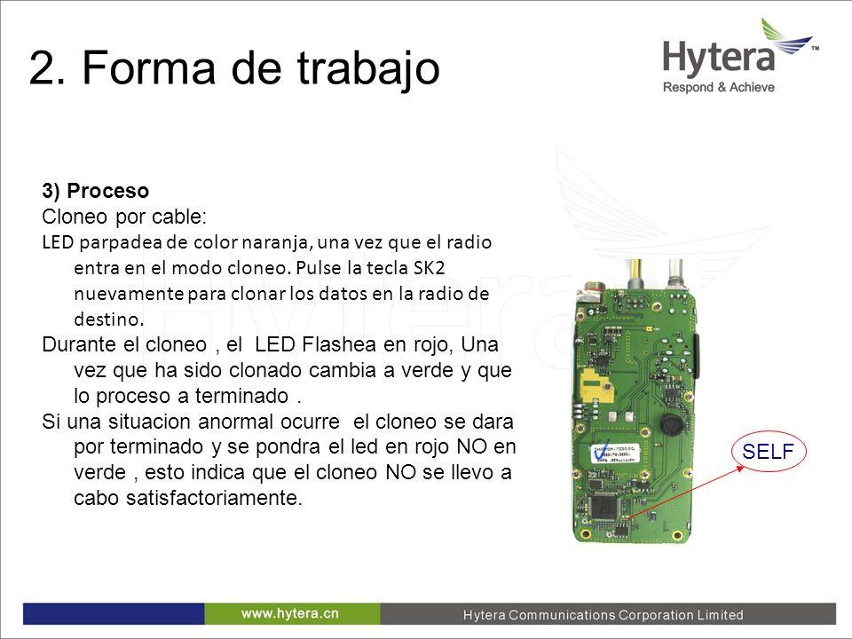 2. Working mode 3) Proceso Cloneo por cable: LED parpadea de color naranja, una vez que el radio entra en el modo cloneo. Pulse la tecla SK2 nuevament