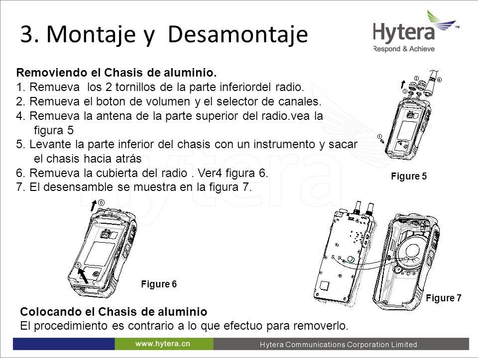 3. Disassemble and Assemble Removiendo el Chasis de aluminio. 1. Remueva los 2 tornillos de la parte inferiordel radio. 2. Remueva el boton de volumen
