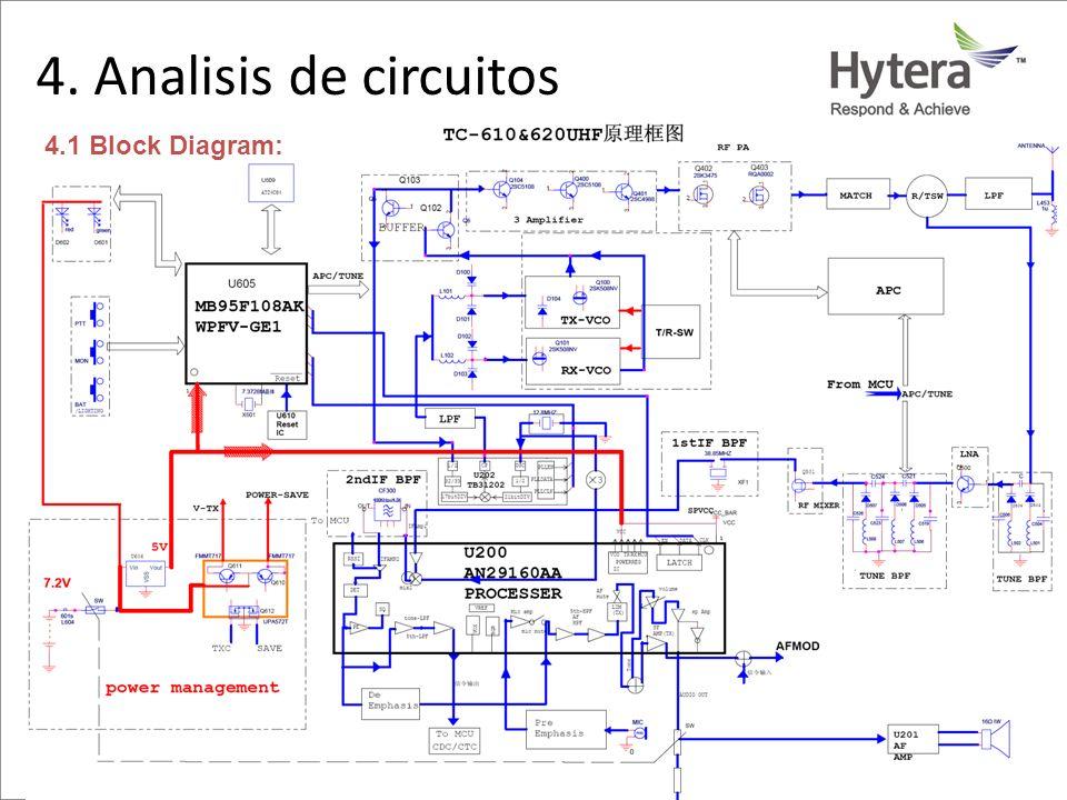 4. Circuit Analysis 4.1 Block Diagram: 4. Analisis de circuitos