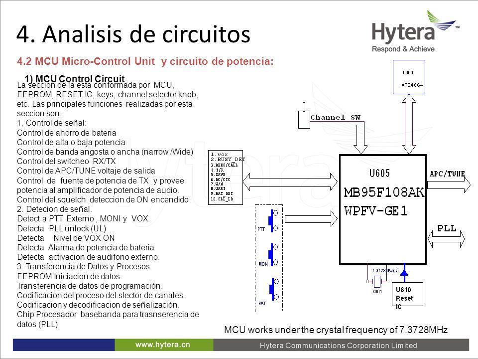 4. Circuit Analysis 1) MCU Control Circuit MCU works under the crystal frequency of 7.3728MHz 4.2 MCU Micro-Control Unit y circuito de potencia: La se