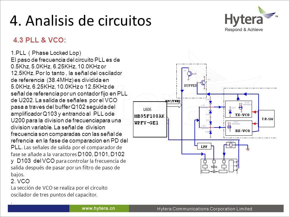 4. Circuit Analysis 4.3 PLL & VCO: 1.PLL ( Phase Locked Lop) El paso de frecuencia del circuito PLL es de 0.5Khz, 5.0KHz, 6.25KHz, 10.0KHz or 12.5KHz.