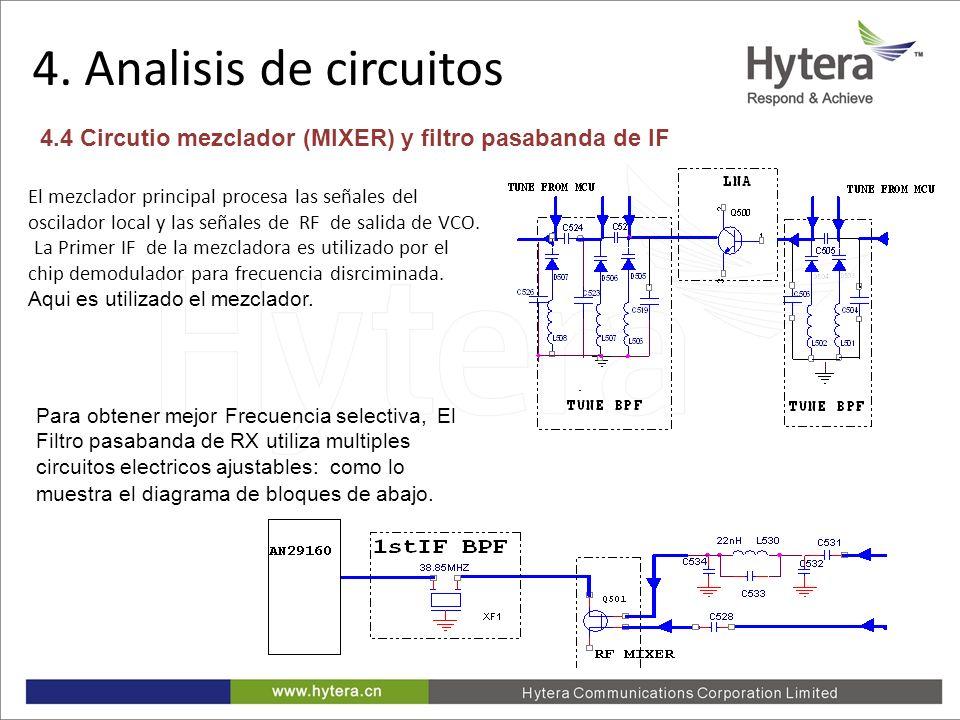 4. Circuit Analysis 4.4 Circutio mezclador (MIXER) y filtro pasabanda de IF El mezclador principal procesa las señales del oscilador local y las señal