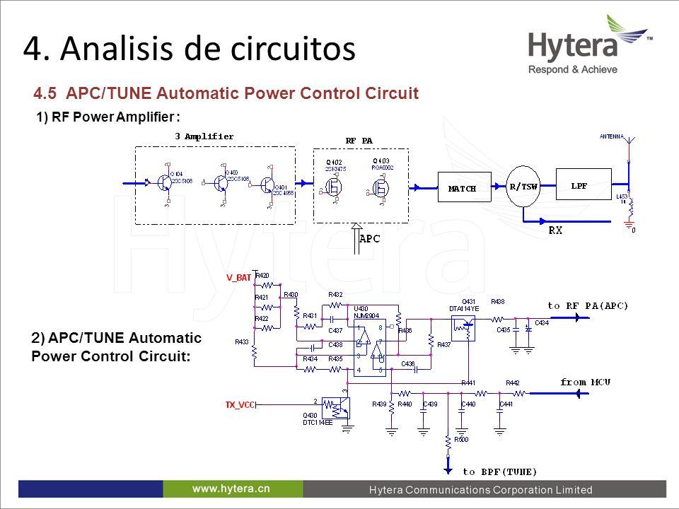 4. Circuit Analysis 4.5 APC/TUNE Automatic Power Control Circuit 1) RF Power Amplifier : 2) APC/TUNE Automatic Power Control Circuit: 4. Analisis de c