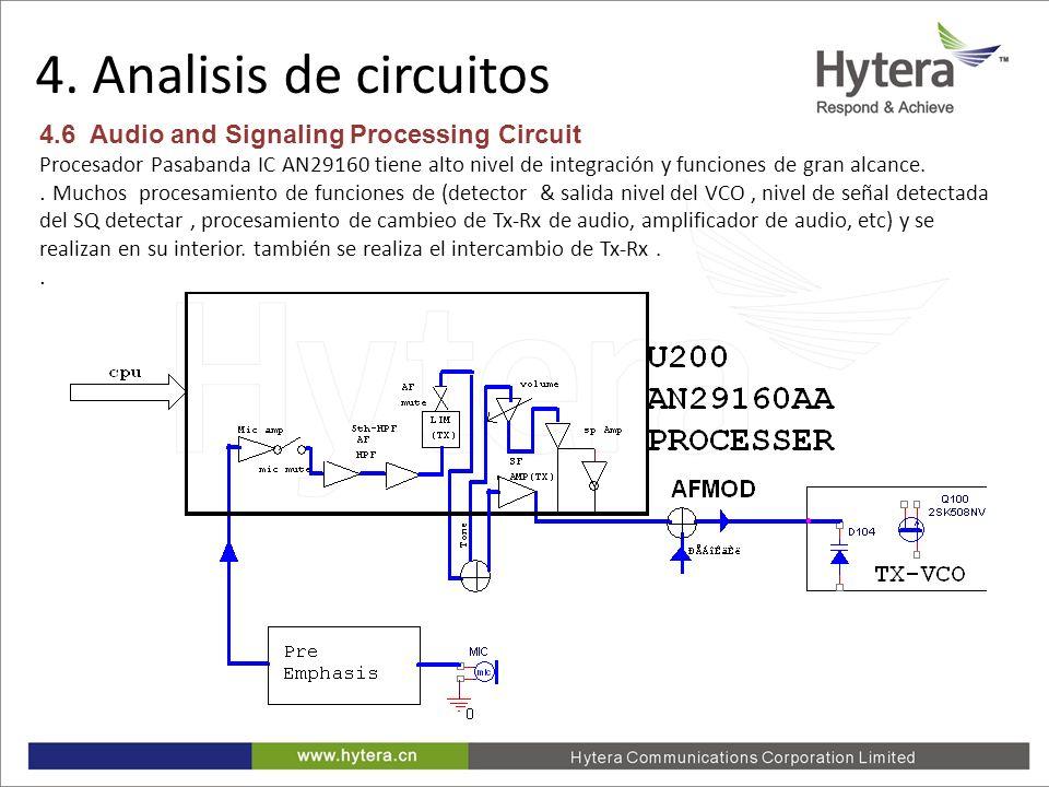 4. Circuit Analysis 4.6 Audio and Signaling Processing Circuit Procesador Pasabanda IC AN29160 tiene alto nivel de integración y funciones de gran alc