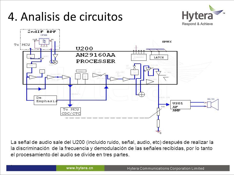 4. Circuit Analysis La señal de audio sale del U200 (incluido ruido, señal, audio, etc) después de realizar la la discriminación de la frecuencia y de