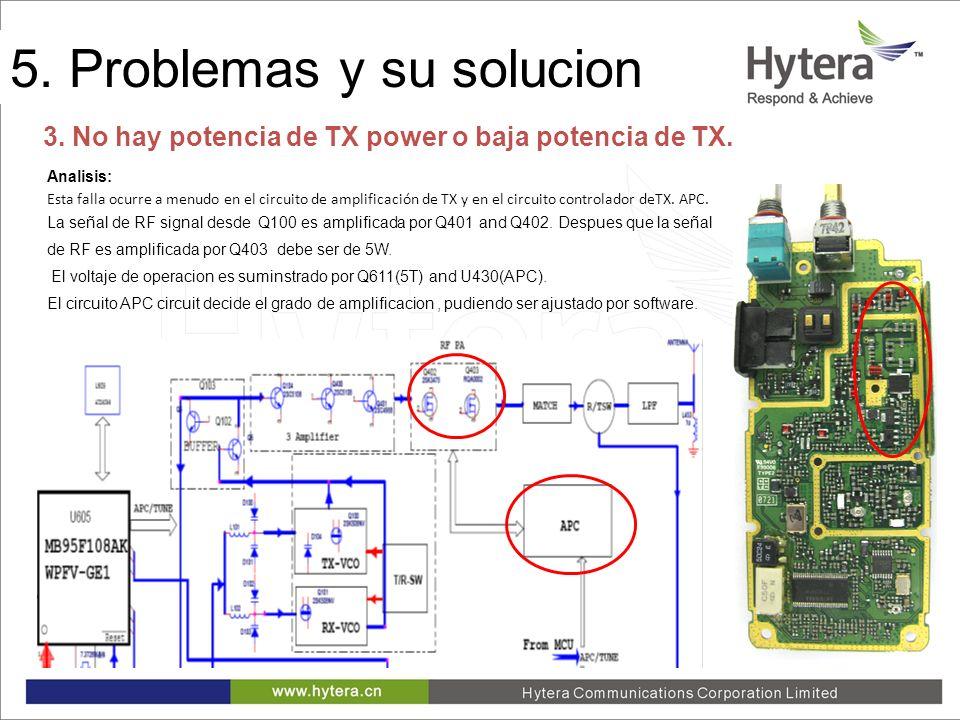 5. Trouble shooting 3. No hay potencia de TX power o baja potencia de TX. Analisis: Esta falla ocurre a menudo en el circuito de amplificación de TX y