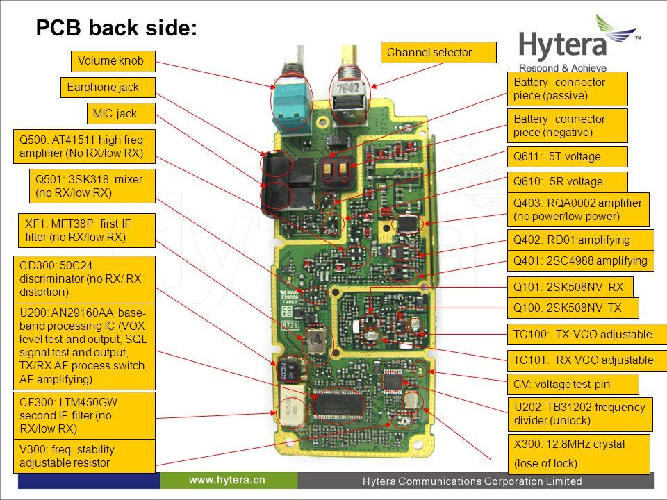 PCB back side: Volume knob Channel selector Earphone jack MIC jack Battery connector piece (passive) Q611: 5T voltage Q610: 5R voltage Q403: RQA0002 a