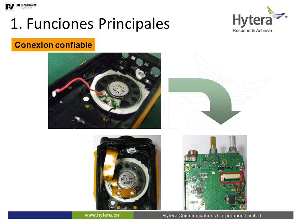 1. Main Functions Conexion confiable 1. Funciones Principales