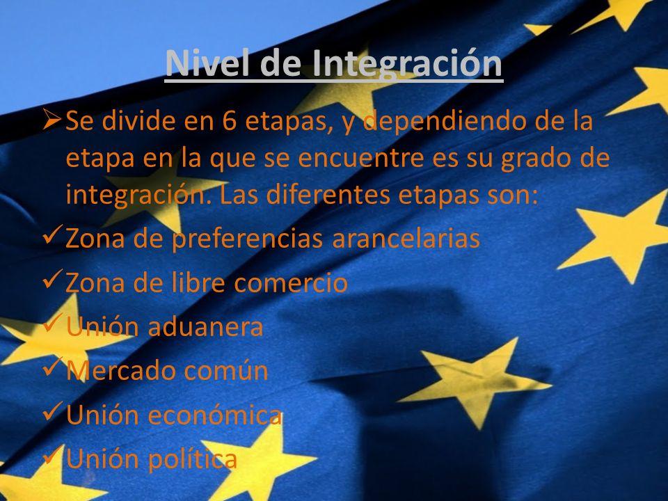 Nivel de Integración Se divide en 6 etapas, y dependiendo de la etapa en la que se encuentre es su grado de integración.
