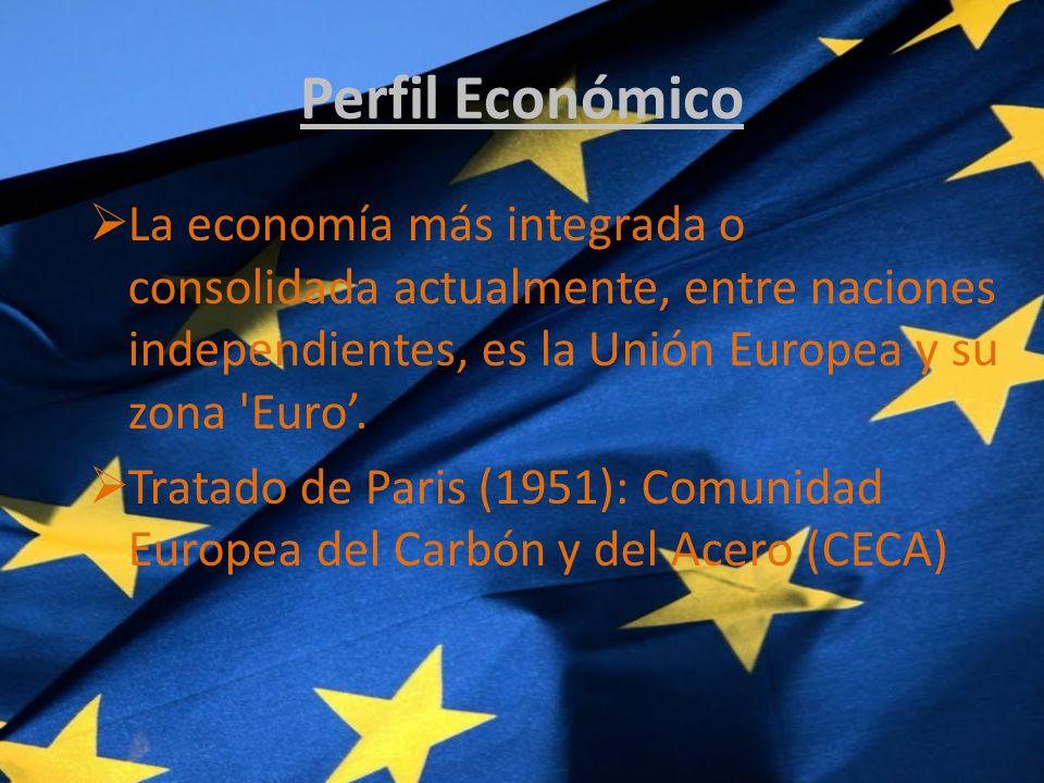 Perfil Económico La economía más integrada o consolidada actualmente, entre naciones independientes, es la Unión Europea y su zona Euro.