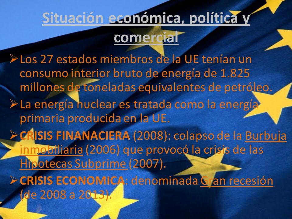 Situación económica, política y comercial Los 27 estados miembros de la UE tenían un consumo interior bruto de energía de 1.825 millones de toneladas equivalentes de petróleo.