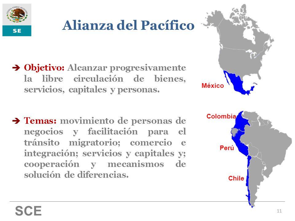 En América Latina concentran: 34% del PIB 48% del comercio 36% de la población México Colombia Perú Chile Alianza del Pacífico 12 Para México la Alianza representa un mercado en crecimiento con una población de 93 millones de habitantes y con importaciones totales por 167 mil millones de dólares.
