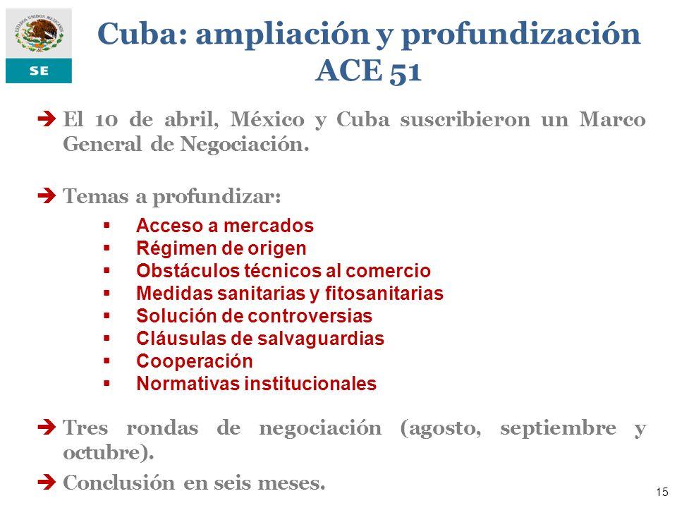 El 10 de abril, México y Cuba suscribieron un Marco General de Negociación. Temas a profundizar: Acceso a mercados Régimen de origen Obstáculos técnic