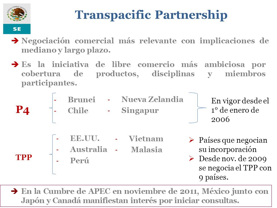 4 - Brunei - Chile En vigor desde el 1° de enero de 2006 - EE.UU. - Australia - Perú TPP P4 Países que negocian su incorporación Desde nov. de 2009 se