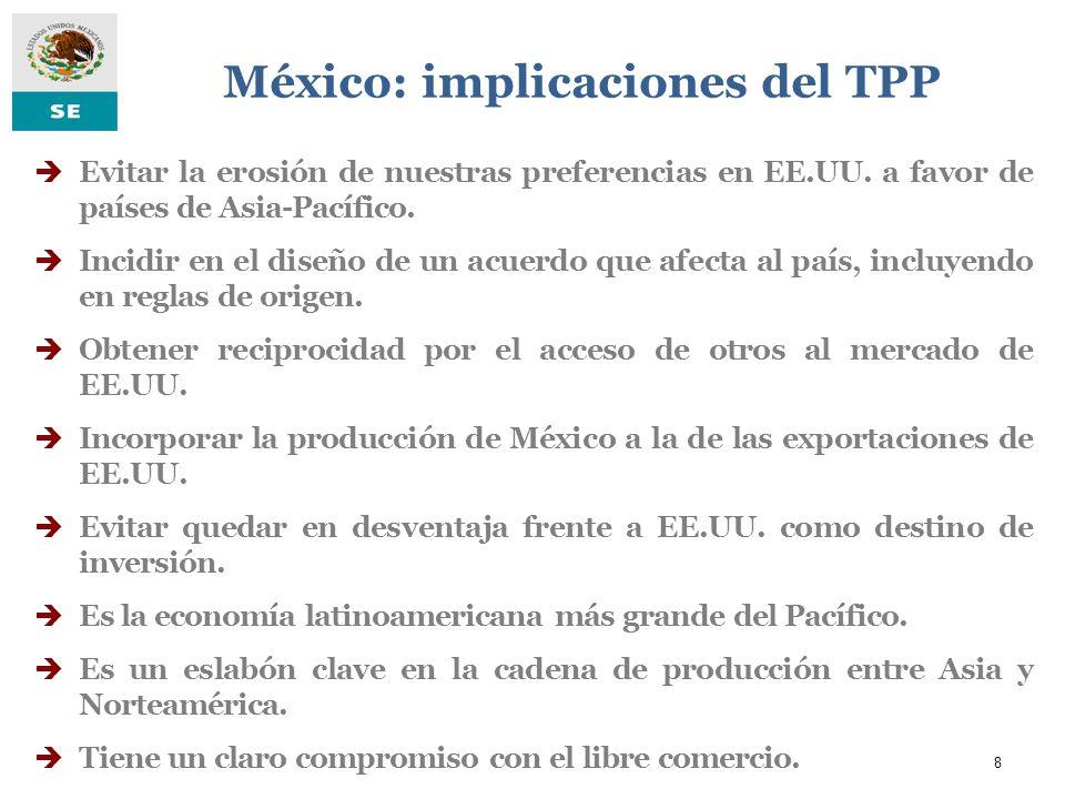 TPP 9 Beneficios para México: Zona con acceso preferencial a 9 de las economías más importantes en el mundo.