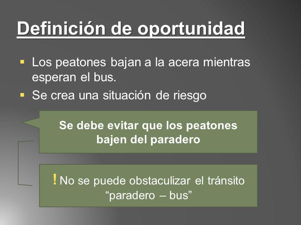 Definición de oportunidad Los peatones bajan a la acera mientras esperan el bus. Se crea una situación de riesgo Se debe evitar que los peatones bajen
