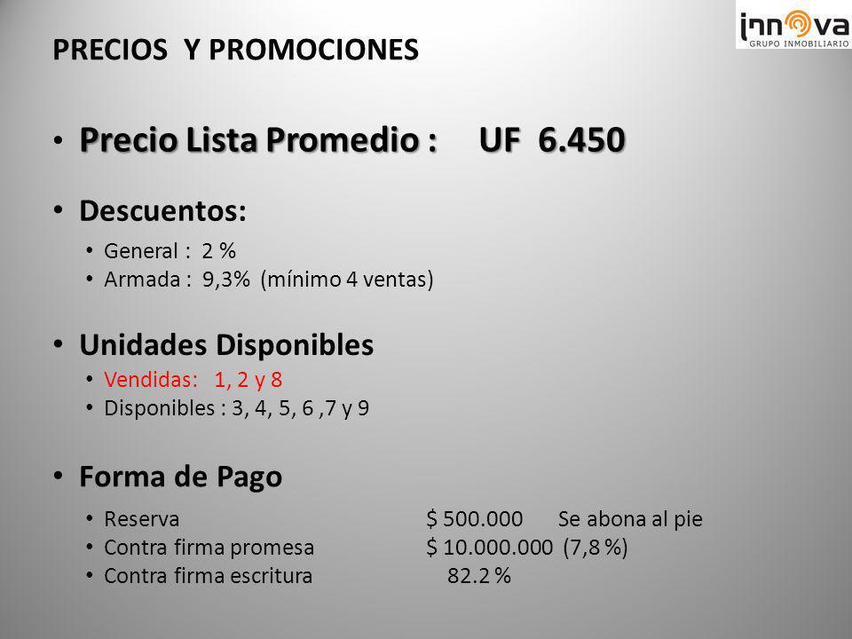 Unidades Disponibles Vendidas: 1, 2 y 8 Disponibles : 3, 4, 5, 6,7 y 9 Forma de Pago Reserva $ 500.000 Se abona al pie Contra firma promesa $ 10.000.0