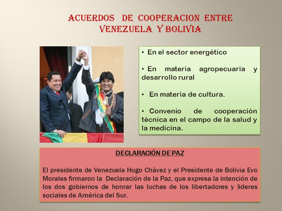 ACUERDOS DE COOPERACION ENTRE VENEZUELA Y BOLIVIA En el sector energético En materia agropecuaria y desarrollo rural En materia de cultura. Convenio d