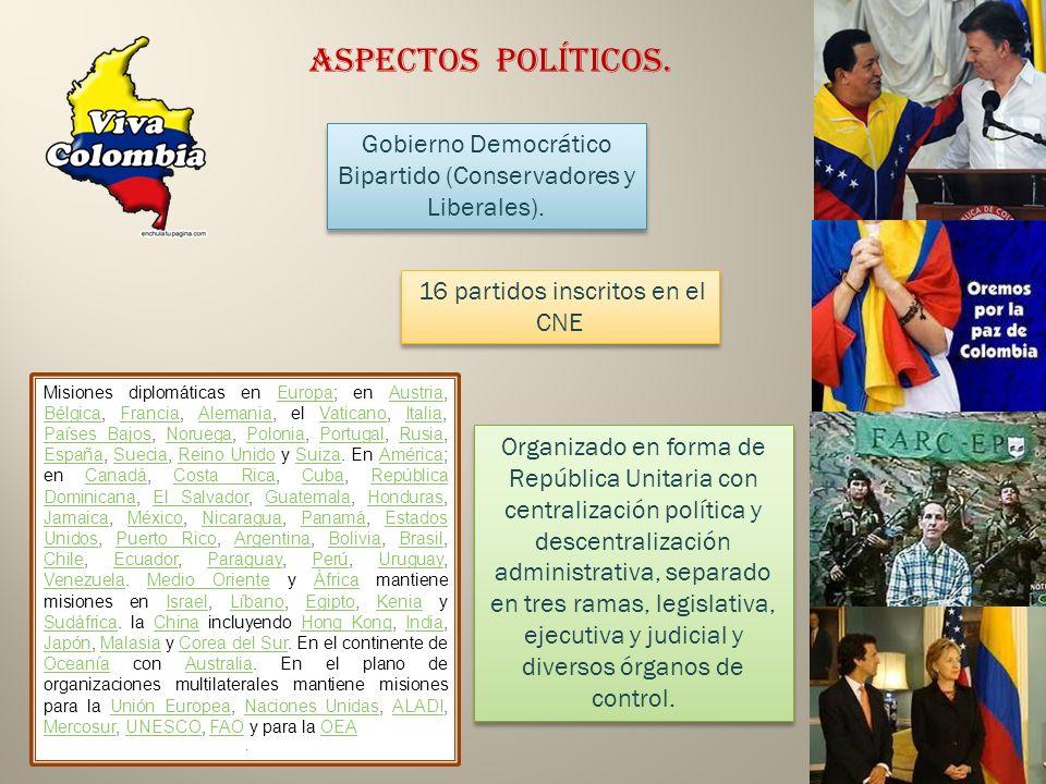 Gobierno Democrático Bipartido (Conservadores y Liberales). Aspectos Políticos. 16 partidos inscritos en el CNE Organizado en forma de República Unita