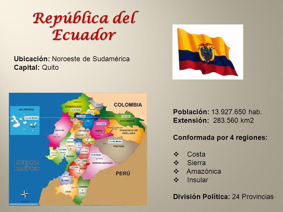 República del Ecuador Ubicación: Noroeste de Sudamérica Capital: Quito Población: 13.927.650 hab. Extensión: 283.560 km2 Conformada por 4 regiones: Co