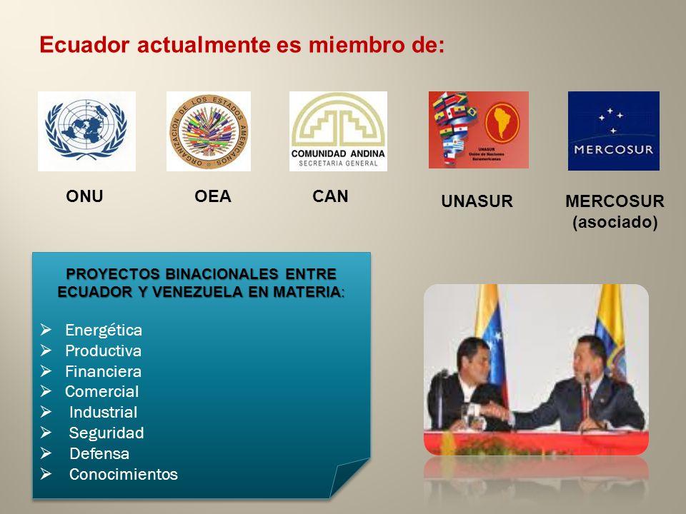 ONUOEACAN UNASURMERCOSUR (asociado) PROYECTOS BINACIONALES ENTRE ECUADOR Y VENEZUELA EN MATERIA: Energética Productiva Financiera Comercial Industrial Seguridad Defensa Conocimientos PROYECTOS BINACIONALES ENTRE ECUADOR Y VENEZUELA EN MATERIA: Energética Productiva Financiera Comercial Industrial Seguridad Defensa Conocimientos Ecuador actualmente es miembro de: