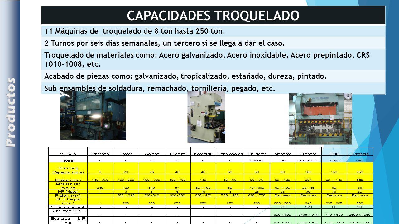 CAPACIDADES TROQUELADO 11 Máquinas de troquelado de 8 ton hasta 250 ton. 2 Turnos por seis días semanales, un tercero si se llega a dar el caso. Troqu