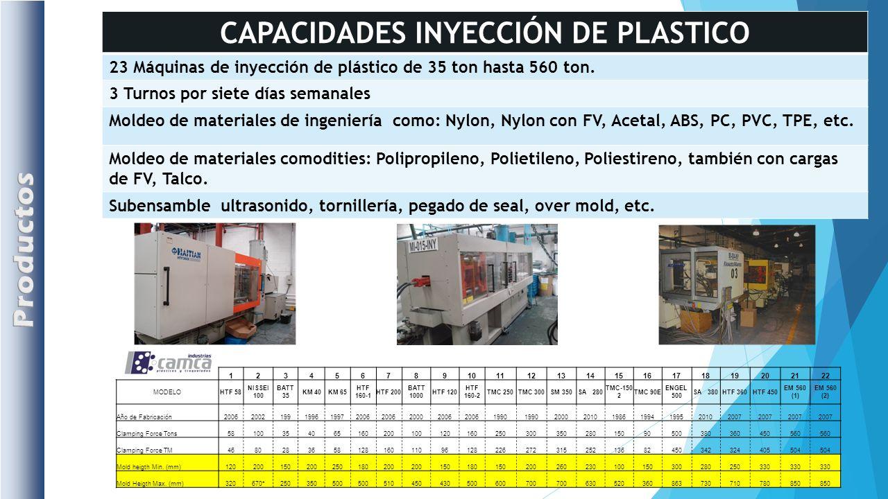 CAPACIDADES INYECCIÓN DE PLASTICO 23 Máquinas de inyección de plástico de 35 ton hasta 560 ton.