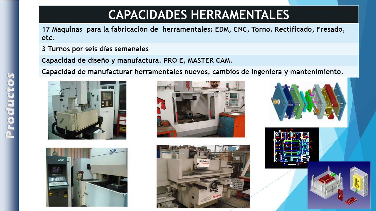 CAPACIDADES HERRAMENTALES 17 Máquinas para la fabricación de herramentales: EDM, CNC, Torno, Rectificado, Fresado, etc.