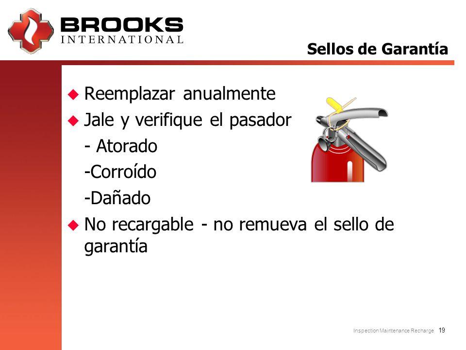 Inspection Maintenance Recharge 19 u Reemplazar anualmente u Jale y verifique el pasador - Atorado -Corroído -Dañado u No recargable - no remueva el s