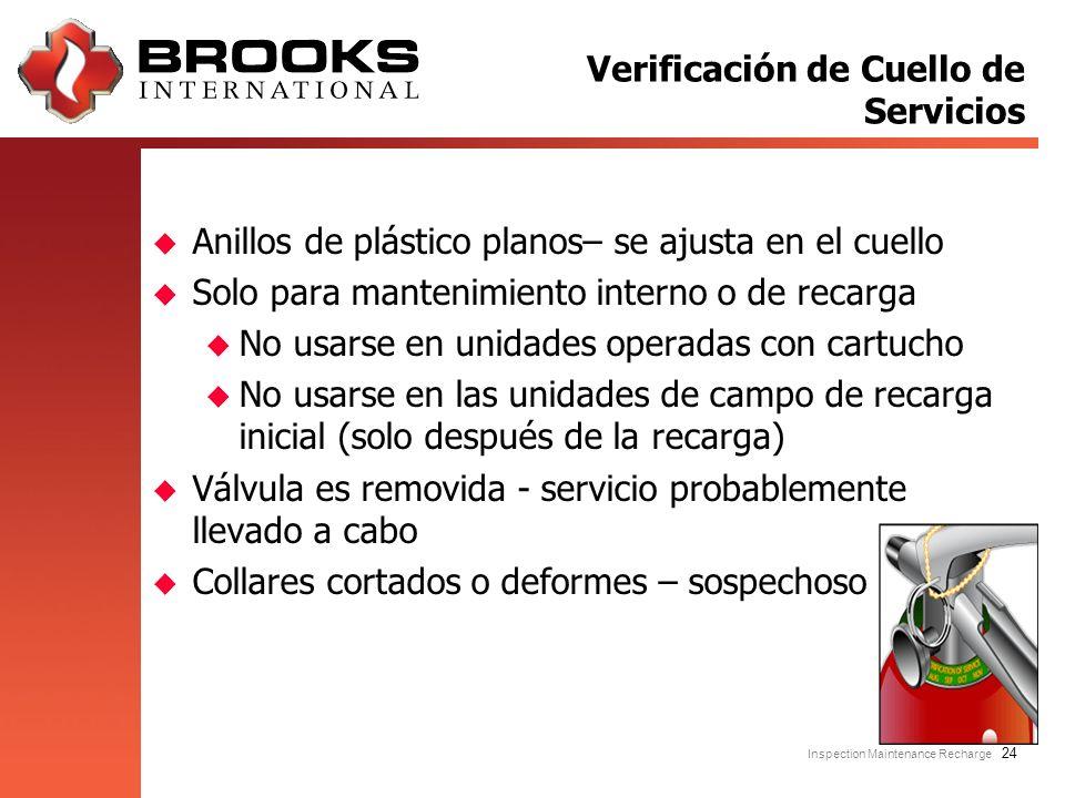 Inspection Maintenance Recharge 24 u Anillos de plástico planos– se ajusta en el cuello u Solo para mantenimiento interno o de recarga u No usarse en