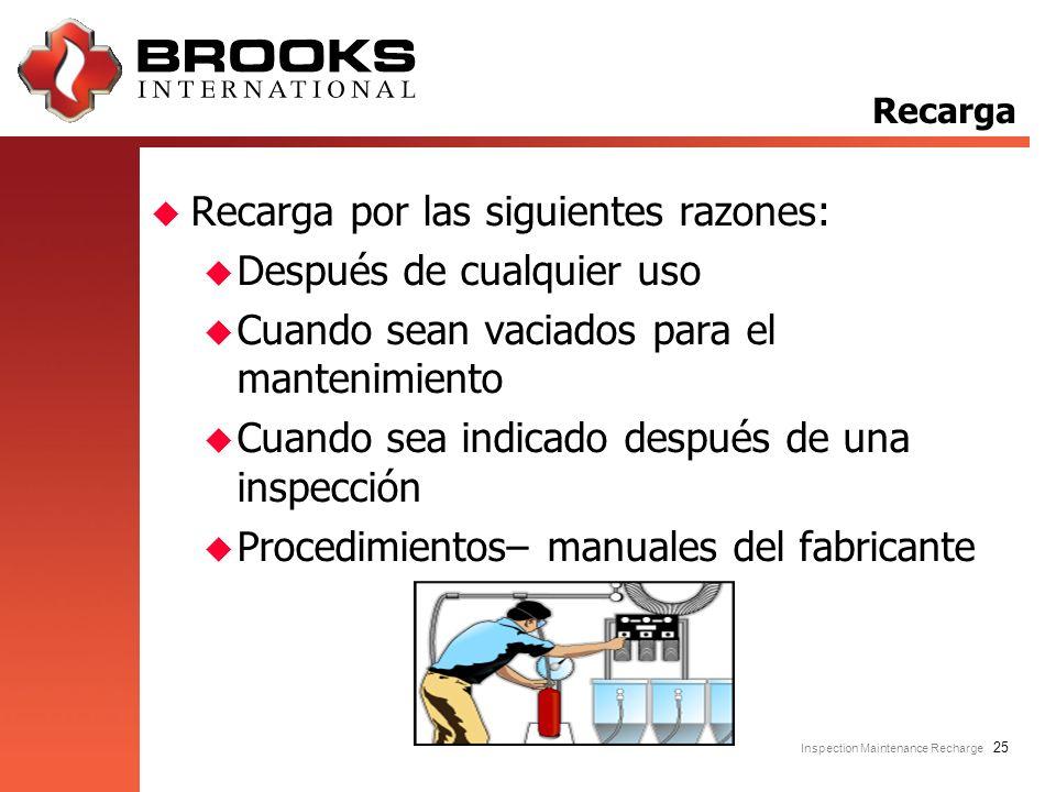Inspection Maintenance Recharge 25 u Recarga por las siguientes razones: u Después de cualquier uso u Cuando sean vaciados para el mantenimiento u Cua