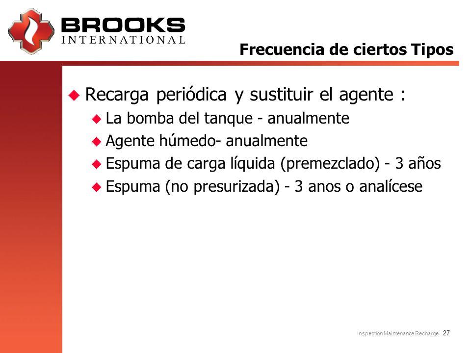 Inspection Maintenance Recharge 27 u Recarga periódica y sustituir el agente : u La bomba del tanque - anualmente u Agente húmedo- anualmente u Espuma