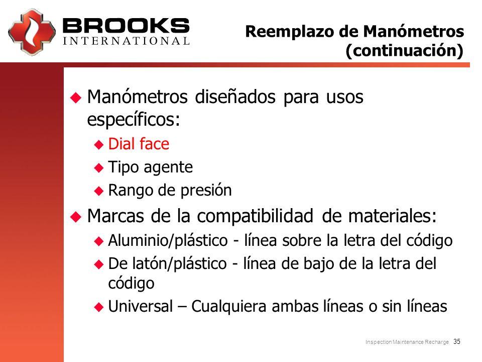 Inspection Maintenance Recharge 35 u Manómetros diseñados para usos específicos: u Dial face u Tipo agente u Rango de presión u Marcas de la compatibi