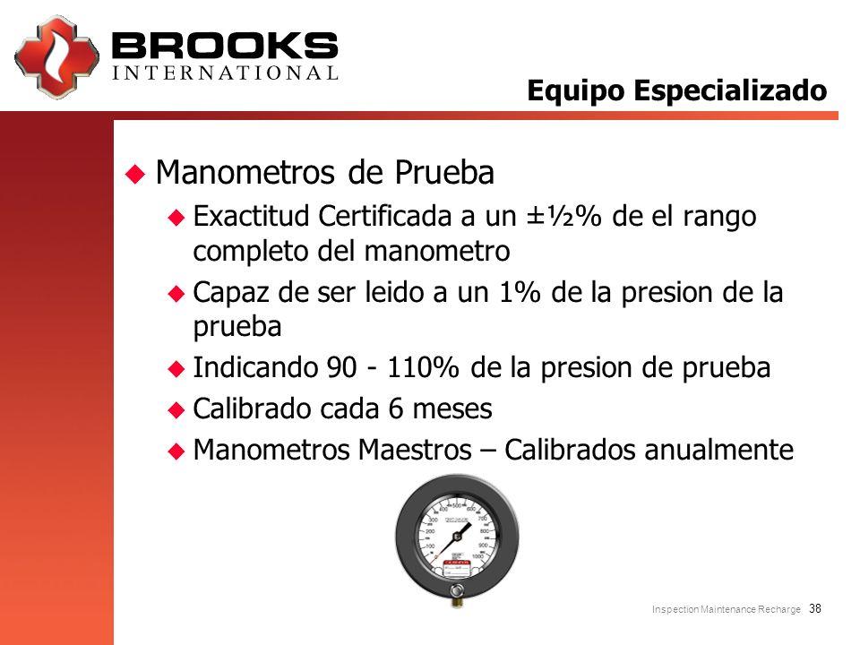 Inspection Maintenance Recharge 38 u Manometros de Prueba u Exactitud Certificada a un ±½% de el rango completo del manometro u Capaz de ser leido a u