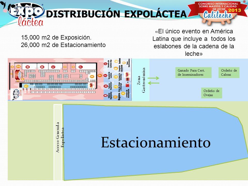 Ganado Para Cert. de Inseminadores Ordeño de Ovejas Ordeño de Cabras Estacionamiento Zona Gastronómica Acceso General a Expoláctea 15,000 m2 de Exposi