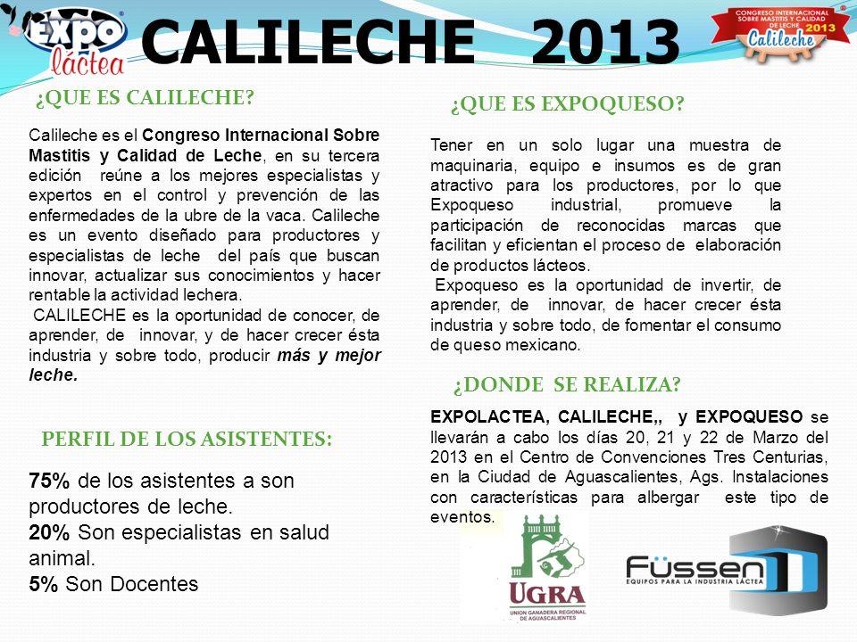 ¿QUE ES CALILECHE? CALILECHE 2013 Tener en un solo lugar una muestra de maquinaria, equipo e insumos es de gran atractivo para los productores, por lo