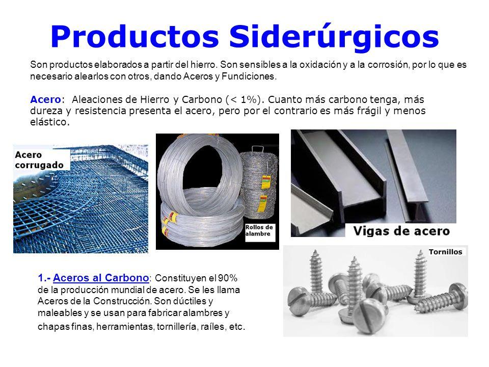 Productos Siderúrgicos Son productos elaborados a partir del hierro. Son sensibles a la oxidación y a la corrosión, por lo que es necesario alearlos c