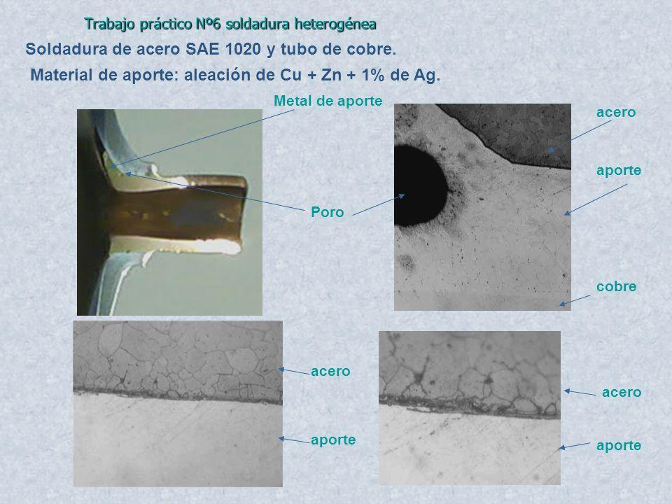 Trabajo práctico Nº6 soldadura heterogénea Brazing (soldadura fuerte) de un tubo de alta presión.
