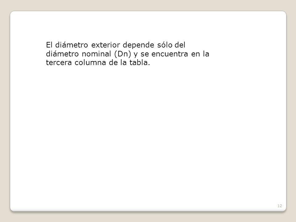 12 El diámetro exterior depende sólo del diámetro nominal (Dn) y se encuentra en la tercera columna de la tabla.