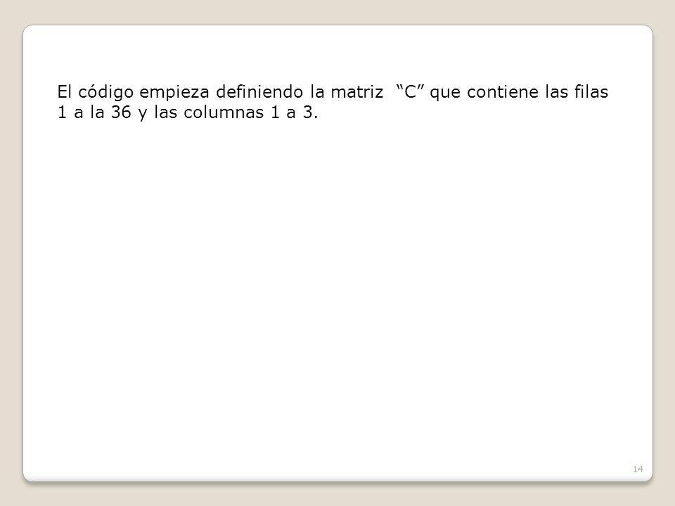 14 El código empieza definiendo la matriz C que contiene las filas 1 a la 36 y las columnas 1 a 3.