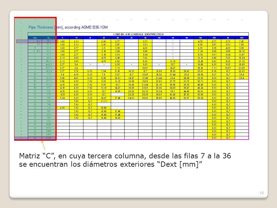 16 Matriz C, en cuya tercera columna, desde las filas 7 a la 36 se encuentran los diámetros exteriores Dext [mm]