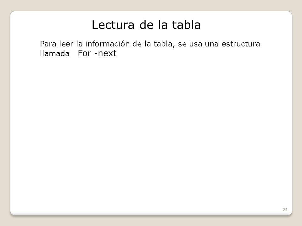21 Lectura de la tabla Para leer la información de la tabla, se usa una estructura llamada For -next