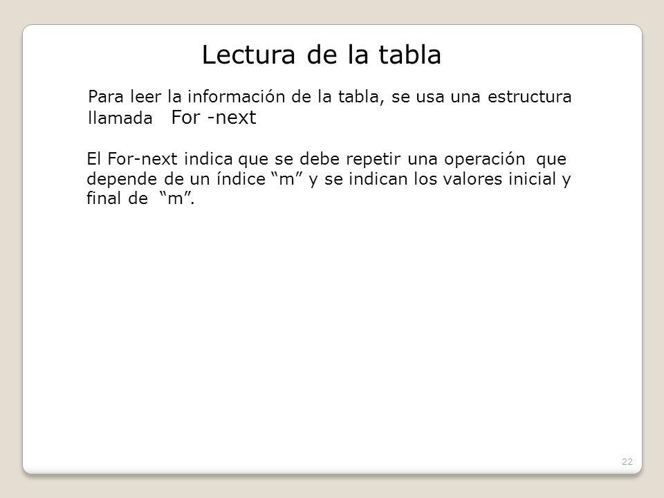 22 Lectura de la tabla Para leer la información de la tabla, se usa una estructura llamada For -next El For-next indica que se debe repetir una operación que depende de un índice m y se indican los valores inicial y final de m.