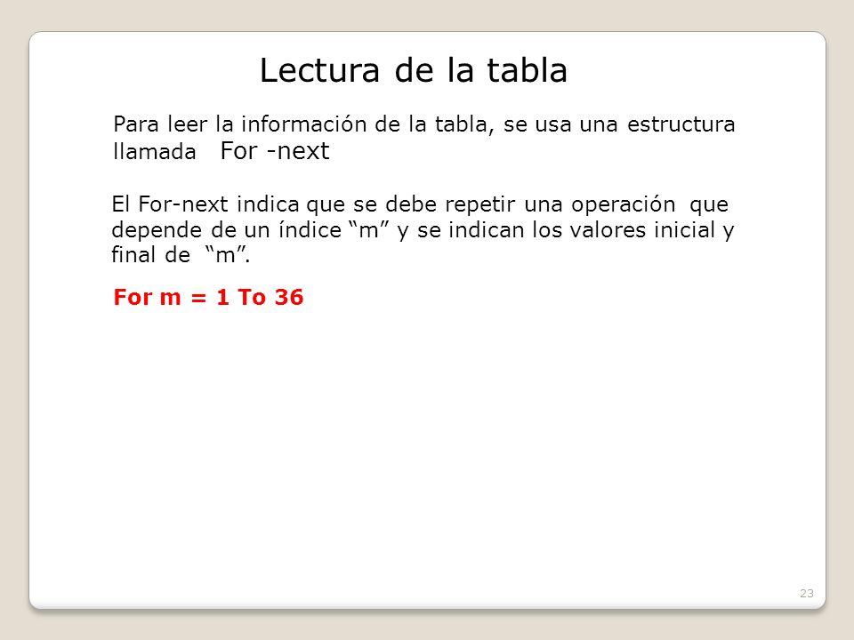 23 Lectura de la tabla Para leer la información de la tabla, se usa una estructura llamada For -next El For-next indica que se debe repetir una operación que depende de un índice m y se indican los valores inicial y final de m.