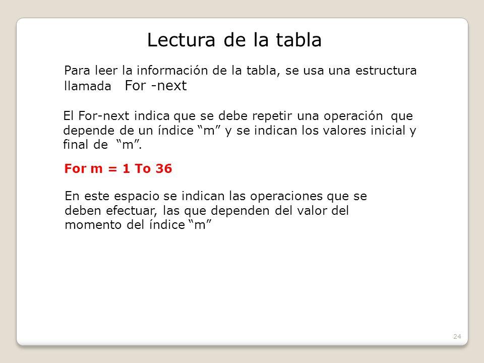 24 Lectura de la tabla Para leer la información de la tabla, se usa una estructura llamada For -next El For-next indica que se debe repetir una operación que depende de un índice m y se indican los valores inicial y final de m.