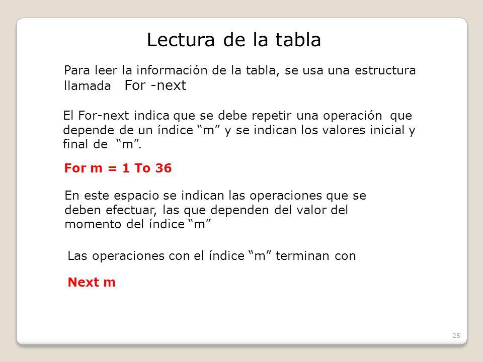 25 Lectura de la tabla Para leer la información de la tabla, se usa una estructura llamada For -next El For-next indica que se debe repetir una operación que depende de un índice m y se indican los valores inicial y final de m.