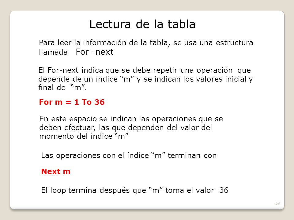 26 Lectura de la tabla Para leer la información de la tabla, se usa una estructura llamada For -next El For-next indica que se debe repetir una operación que depende de un índice m y se indican los valores inicial y final de m.