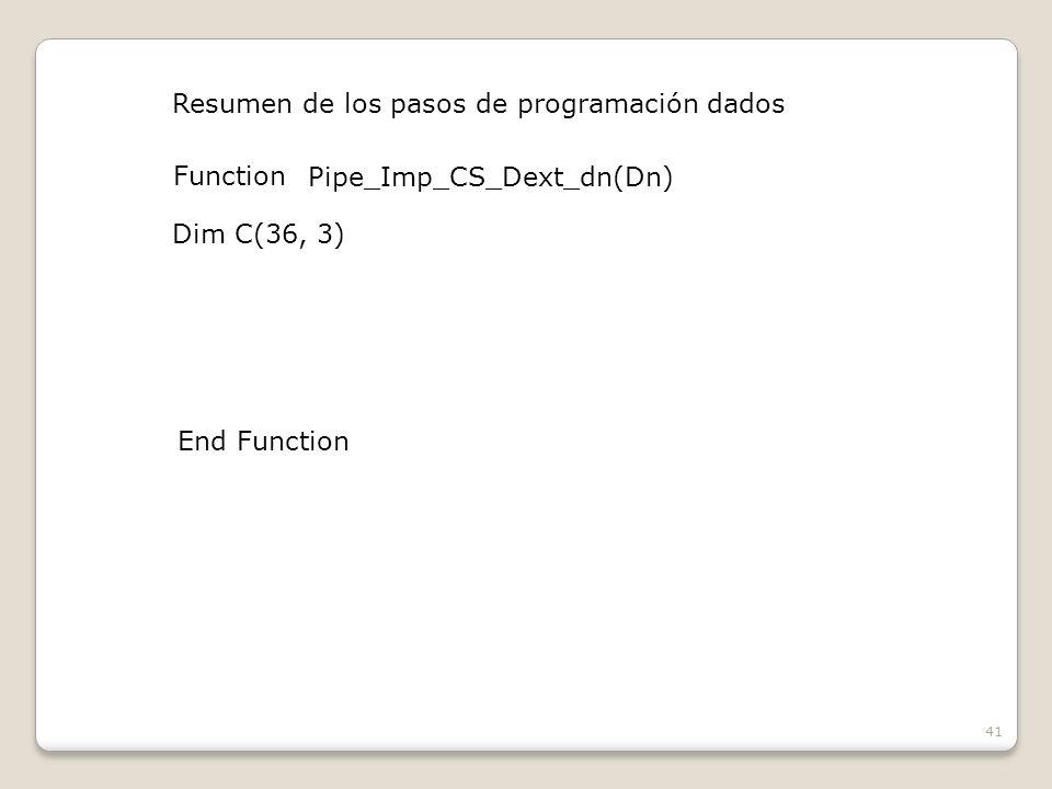 41 Resumen de los pasos de programación dados Function Pipe_Imp_CS_Dext_dn(Dn) End Function Dim C(36, 3)