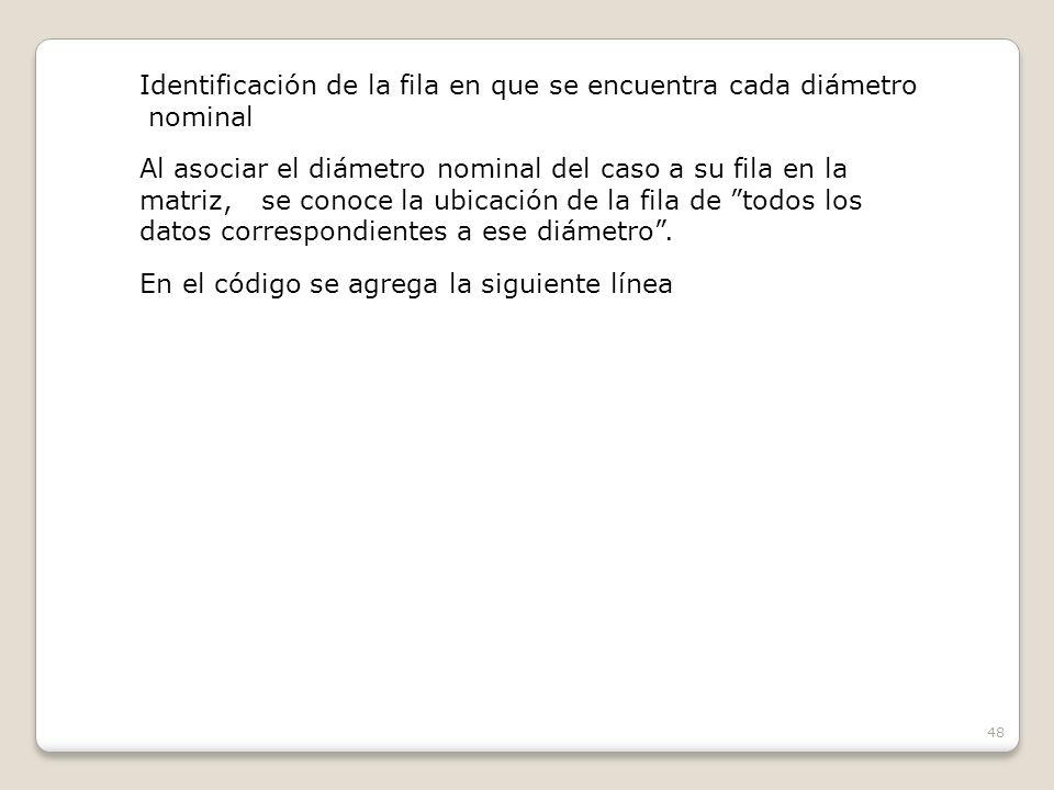 48 Identificación de la fila en que se encuentra cada diámetro nominal Al asociar el diámetro nominal del caso a su fila en la matriz, se conoce la ubicación de la fila de todos los datos correspondientes a ese diámetro.