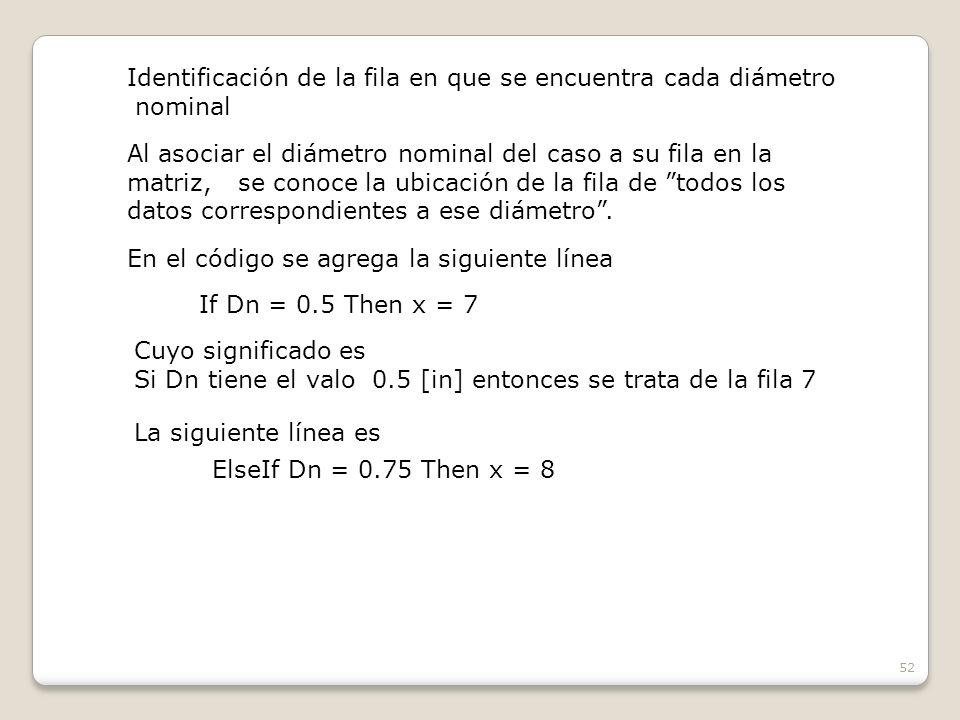 52 Identificación de la fila en que se encuentra cada diámetro nominal Al asociar el diámetro nominal del caso a su fila en la matriz, se conoce la ubicación de la fila de todos los datos correspondientes a ese diámetro.